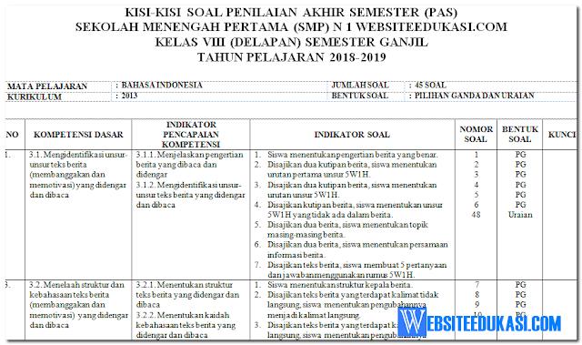 Kisi-kisi Soal PAS/ UAS Bahasa Indonesia Kelas 8 K13 Revisi 2018