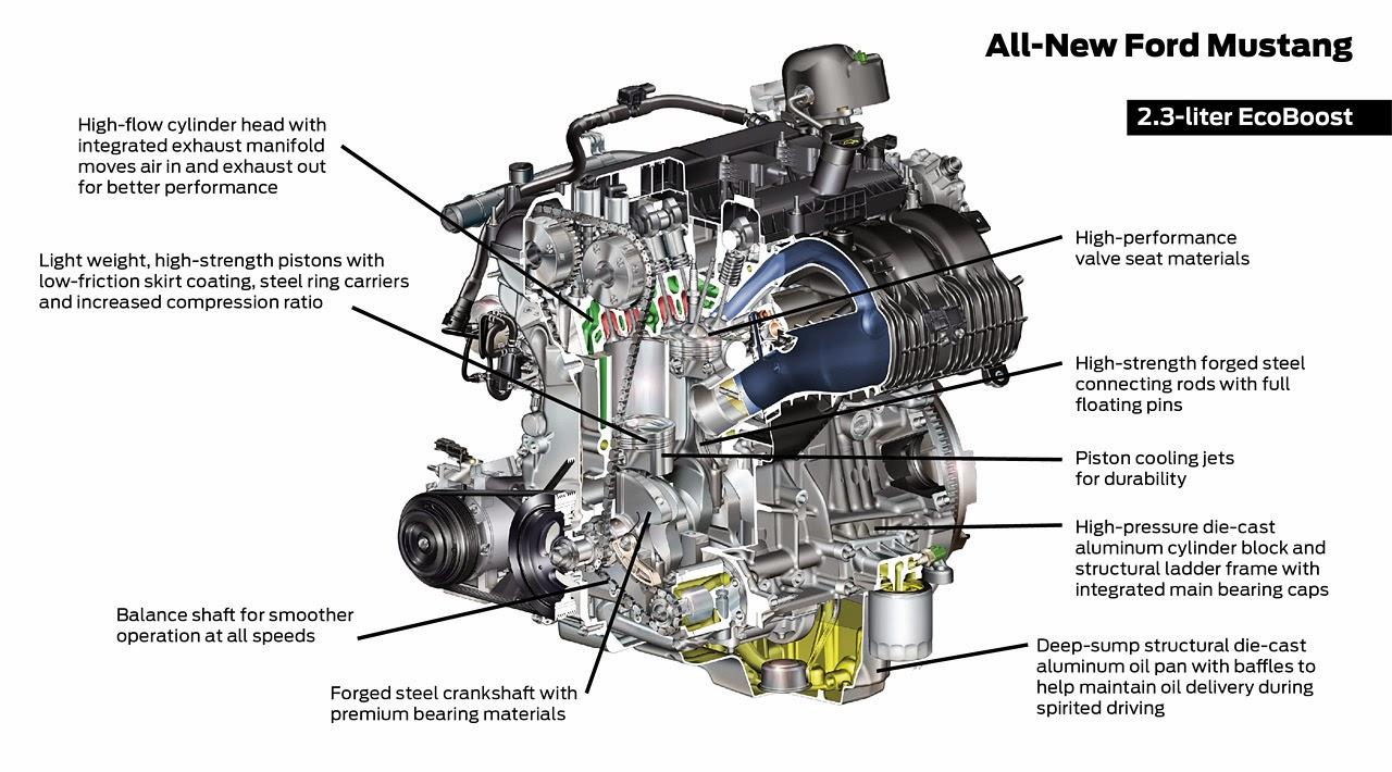 ford 3 5 ecoboost engine