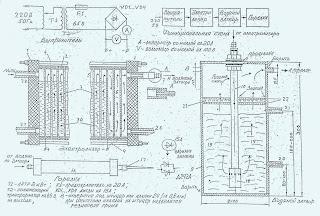 Изготовление газосварочного аппарата своими руками