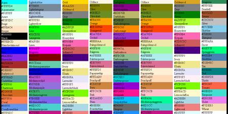 Kumpulan Semua Kode Warna HTML