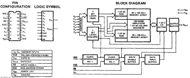 datasheet pin configuration block diagram dari memori. Black Bedroom Furniture Sets. Home Design Ideas