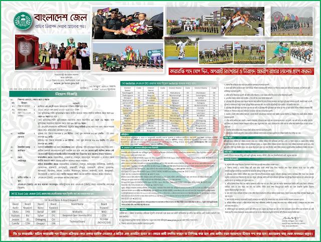 Bangladesh Jail Recruitment Notice-Post-Kara Rokkhi || কারারক্ষি পদে নিয়োগ বিজ্ঞপ্তি