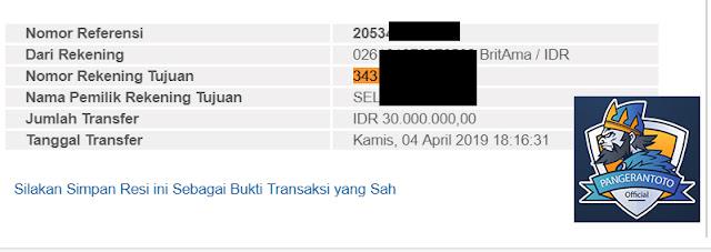 Jackpot Pangerantoto1 Situs Togel Singapura