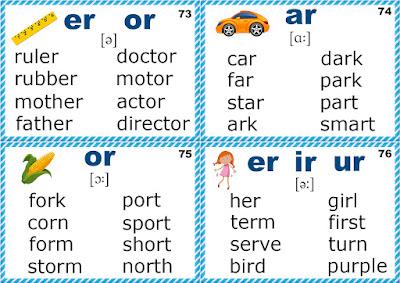 letter r english phonics flashcards