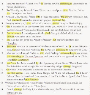 Structure in 2 Timothy 1 – Part 6