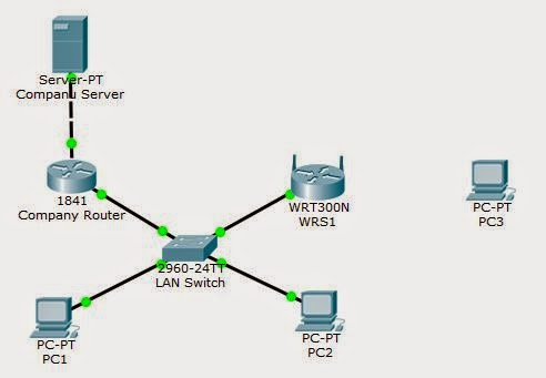 Test a Wireless Connection