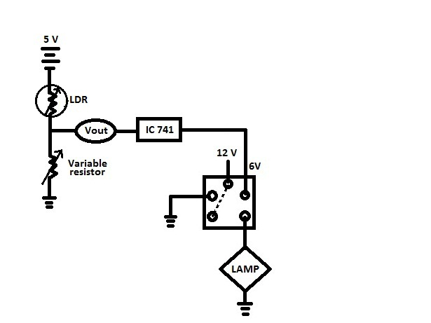 figure above shows the circuit of light sensor ldr circuit