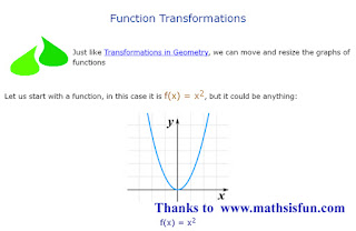 http://www.mathsisfun.com/sets/function-transformations.html