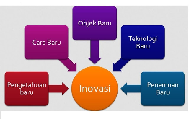 inovasi+guru+di+era+digital