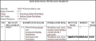 Kisi-kisi PH/UH Kelas 6 Tema 2 Kurikulum 2013 Terbaru