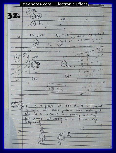 Electronic Effect Notes IITJEE2