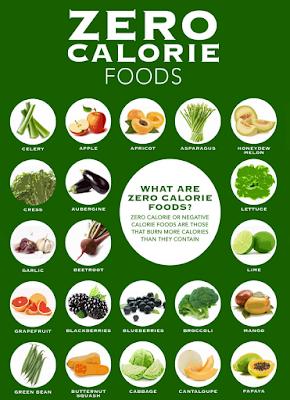 Senarai Makanan Dengan Zero Kalori