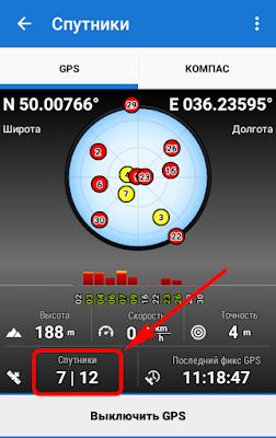Используется 7 спутников из 12 видимых