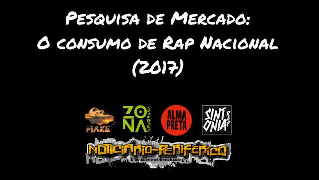 Produtora Make realiza uma interessante pesquisa para mapear o mercado do rap brasileiro