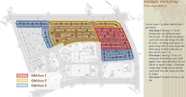 Giai đoạn thực hiện dự án Louis City