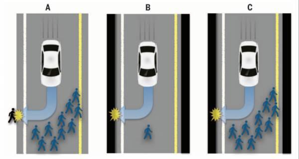 3 possibili situazioni di pericolo che un'auto senza pilota potrebbe affrontare