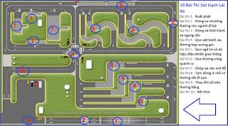 học lái xe ô tô b2 trong sơ đồ
