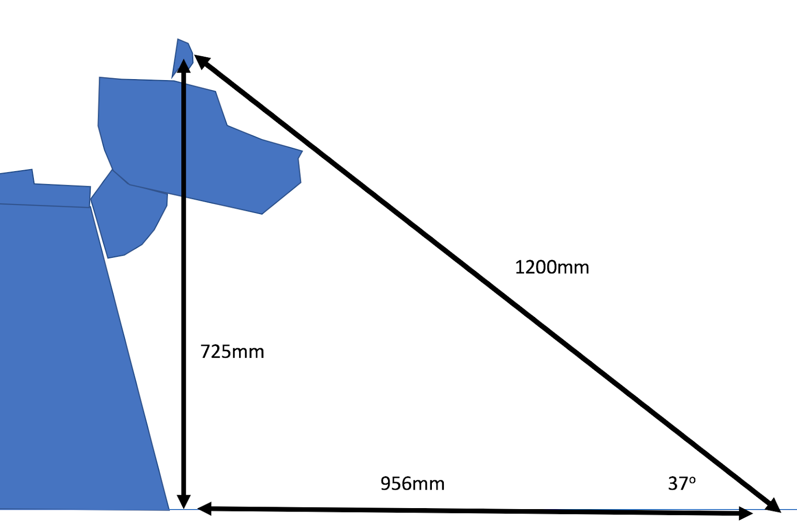 LIDAR ears for collision avoidance | Old dog, new tricks