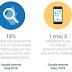 Στην Ηγουμενίτσα οι ειδικοί σύμβουλοί του Grow Greek Tourism Online της Google