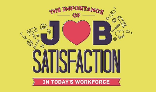 The Importance of Job Satisfaction in Today's Workforce