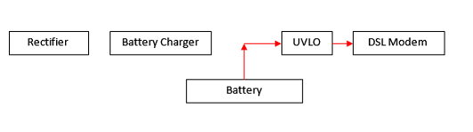 Block Diagram of Mini UPS - AC Mains Absent