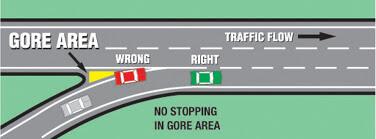 Gore Area