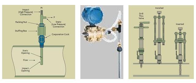 Pilot tube Differensial Pressure Flow Meter