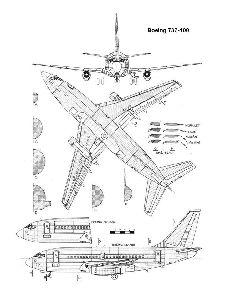 Airframe And Powerplant: Agustus 2012