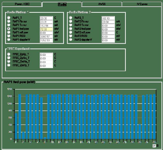 Delfi-C3 1200 BPSK Telemetry  00:57 UTC
