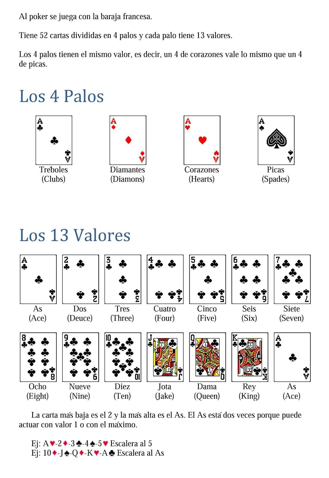 Aprender a jugar poker texas holdem profesional