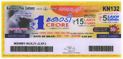 images-of-kerala-lottery, karunya-plus-lottery-prize-structure
