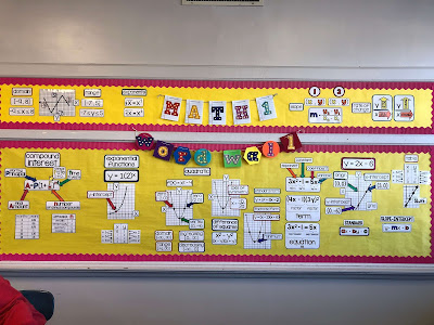 Ms. Davenport's Algebra word wall - I absolutely love her choice to use such a cheery yellow bulletin board cover