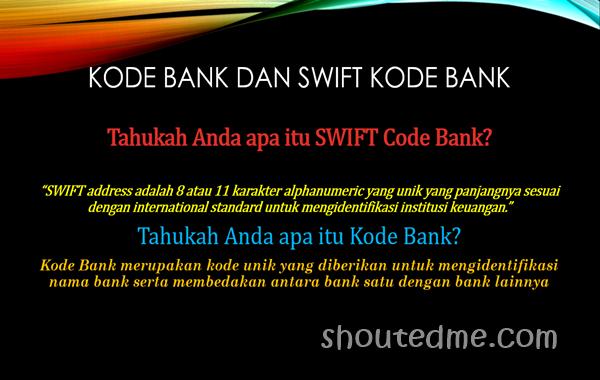 kode bank dan swif kode bank