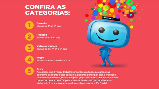 TV Digital em Brasília e Entorno
