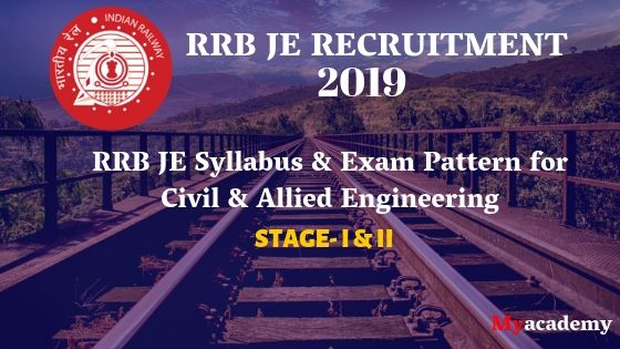rrb je syllabus for ce
