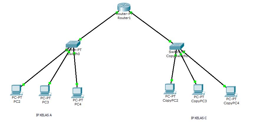 cara menghubungkan satu buah router di cisco packet traser