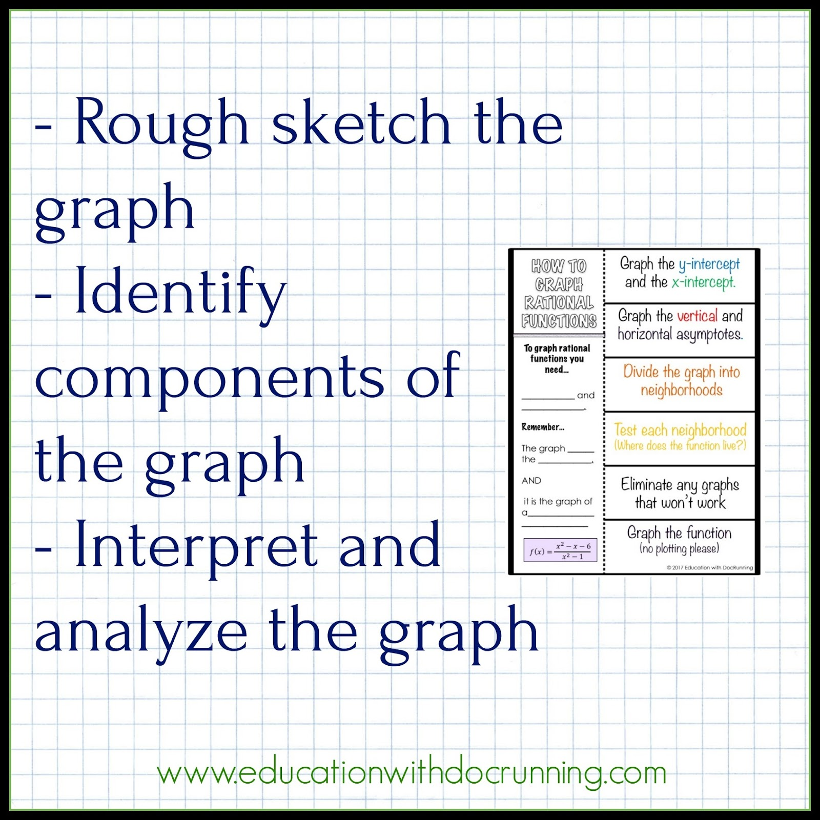math mondays: teaching graphing rational functions | education with