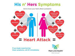 Female Heart Attack Symptoms