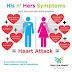 Female Heart Attack Symptoms