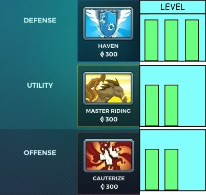 what are the items used for drogoz