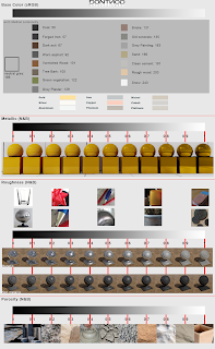 Graphique de couleurs pour vos matériaux PBR Dontnodgraphicchartforunrealengine4