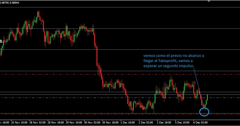 Mbfx forex system 3.2