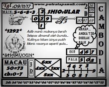Code Syair Shamyoun Prediksi Angka Jitu Sabtu