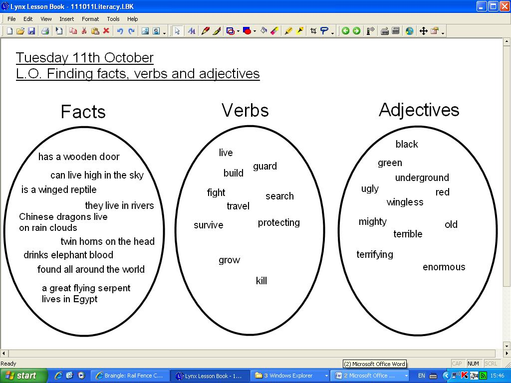 Mr Howe S Class Literacy Our Collection Of Facts Verbs