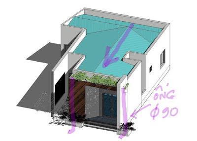 Mái nên đổ dốc về 1 hoặc 2 hướng giúp thoát nước tối ưu