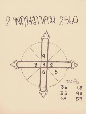 เลขเด่น  9  8  3  2  6  5 ชุดเด่น  36  35  69  65  98  59