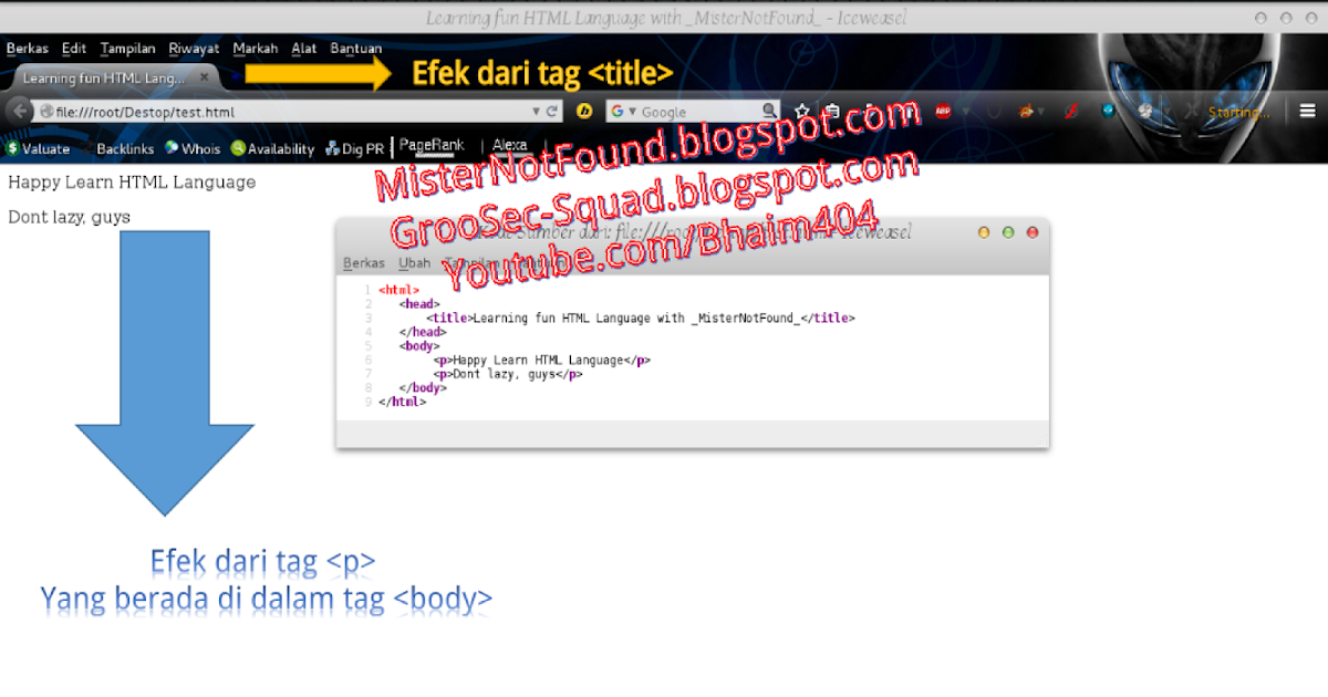 Belajar HTML Bab 3 : Semua tentang HTML Basic