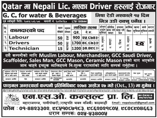 Jobs in Qatar for Nepali, Salary Rs 48,873