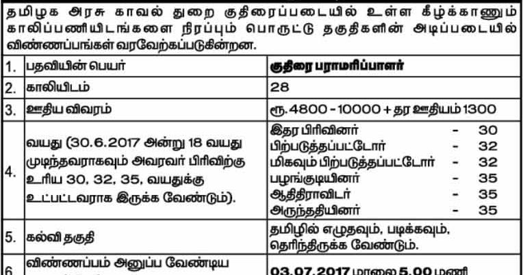 tn police recruitment 2017 31 horse maintainer posts