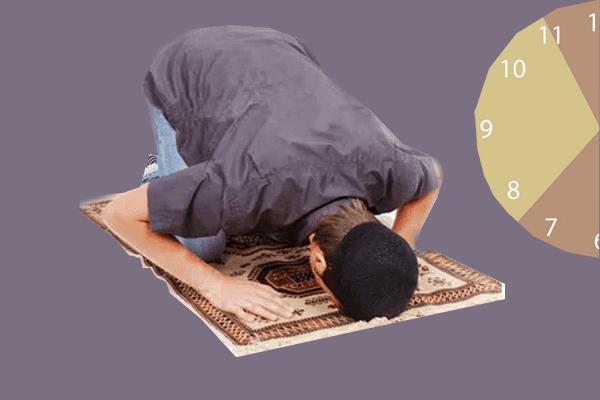Doa dan Tatacara Shalat Dhuha yang Dahsyat Fadhilahnya